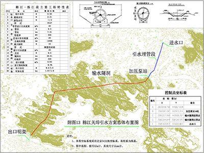 榕江关埠引水工程
