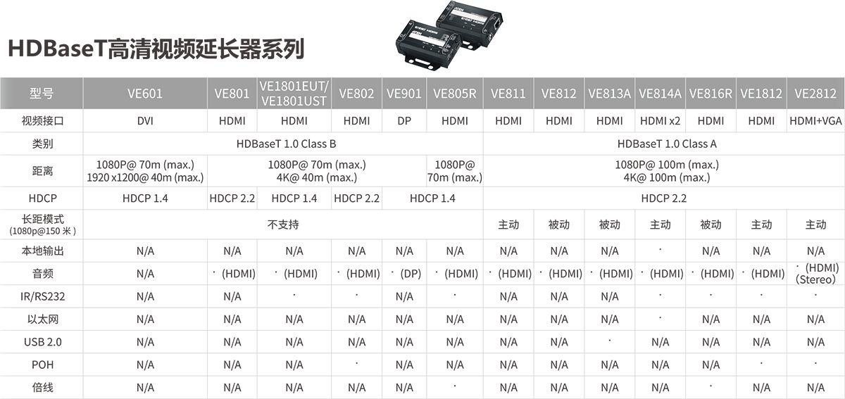HDBaseT高清视频延长器