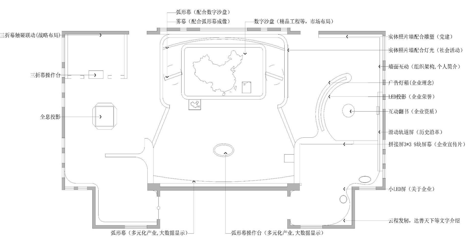 企业展厅设计拓扑图
