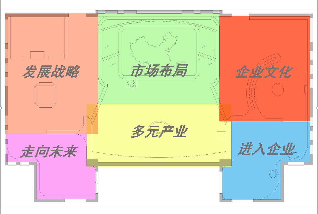 企业展厅平面图